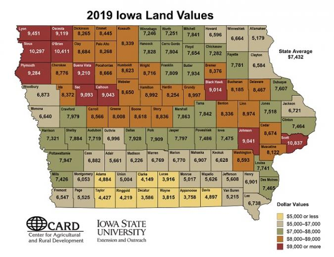 2019 Iowa State University Farmland Values