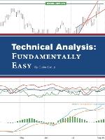 Gulke Group's Technical Analysis: Fundamentally Easy