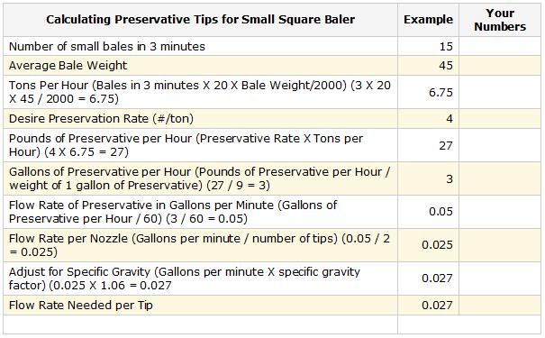 Value of Baler Preservative Applicators - AgWeb
