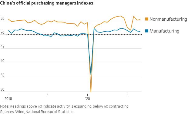 China economy slip