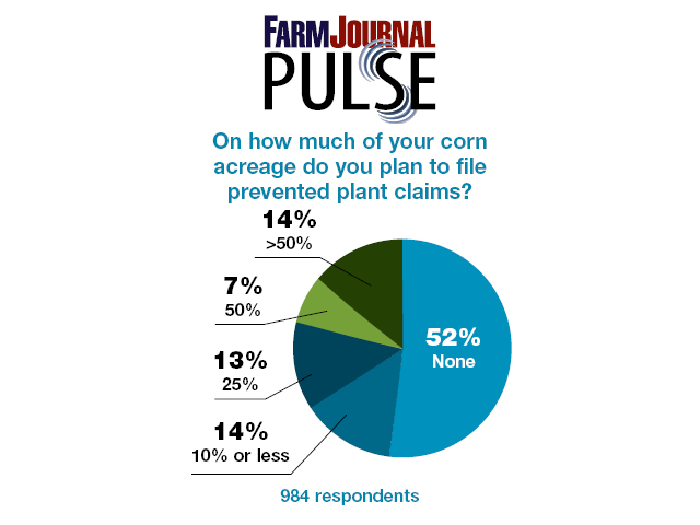 Farm Journal Pulse