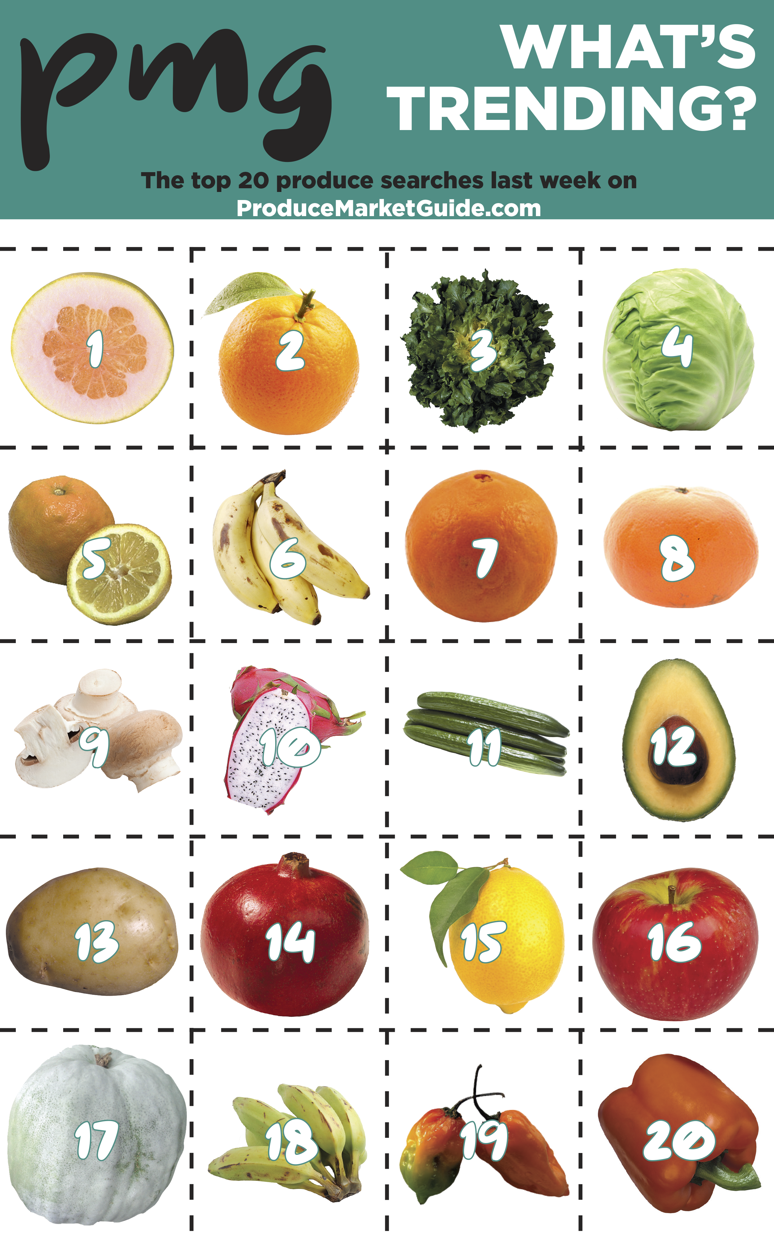 The PMG top 20 fruits and vegetables for the week of Dec. 28.