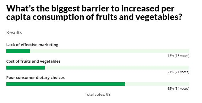 poll 15