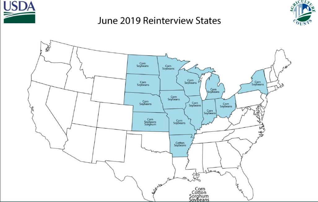 USDA Resurvey