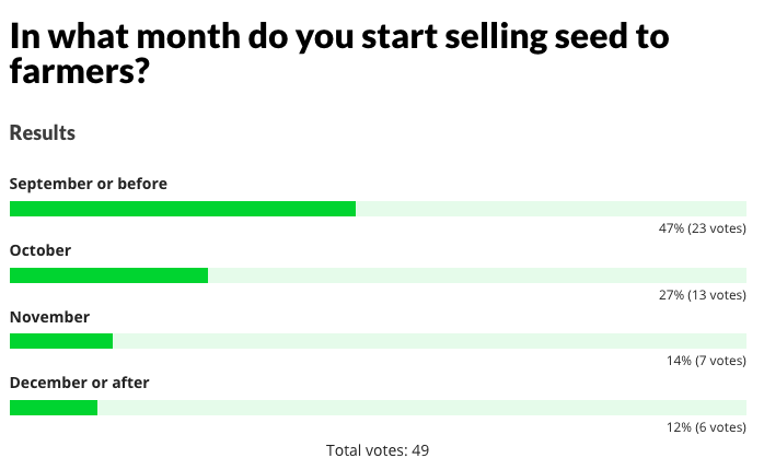 When do you buy seed?