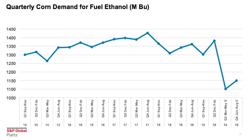 ethanol 2