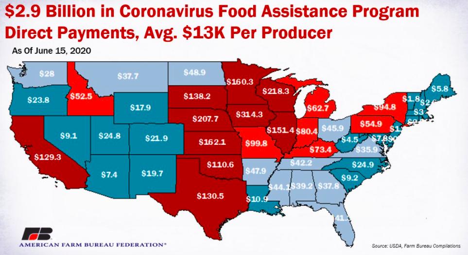 Courtesy: John Newton, American Farm Bureau Federation
