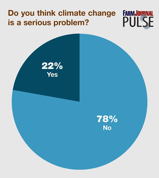 Do_you_think_climate_change_is_a_serious_problem