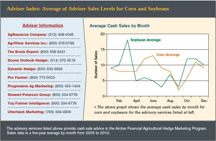 adviser index