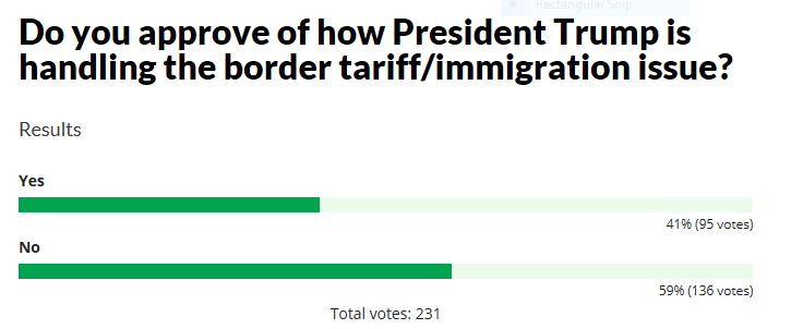 border strategy poll results