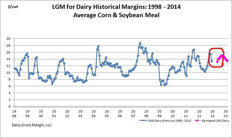 Mortensen March chart 4 19 13
