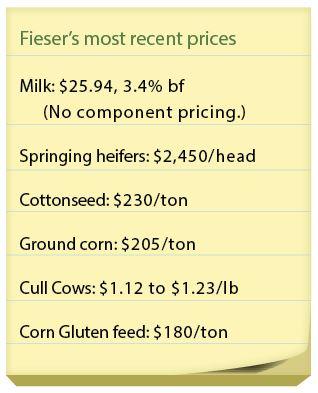 fieser_recent_prices