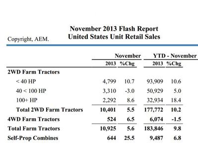 March 2013 AEM Flash Report GRAPHIC