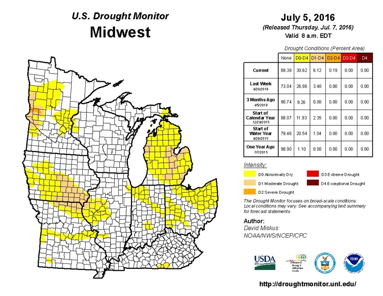 midwest_july72016