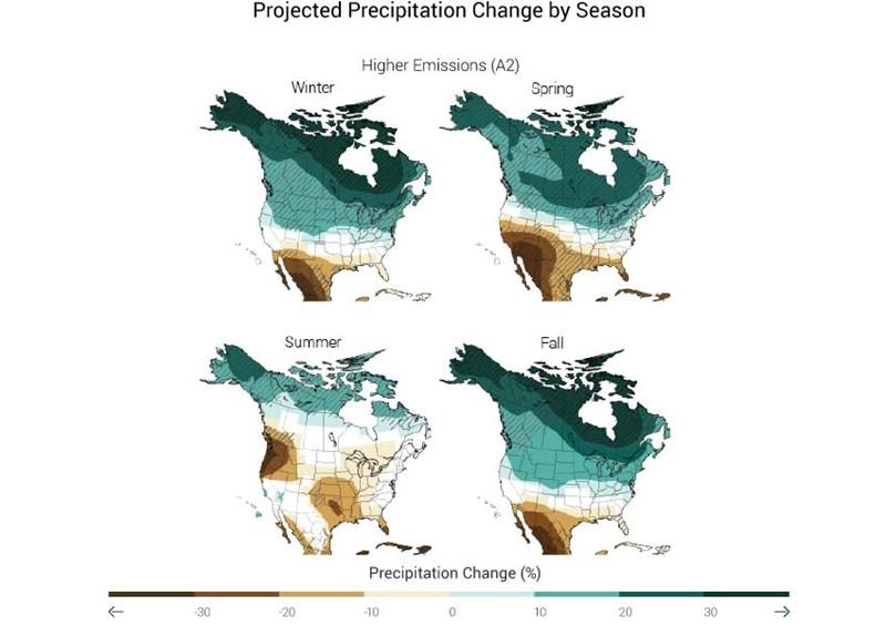 CS seasonal precip projections A2 V5 0