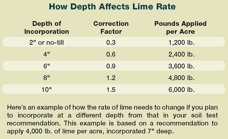 p27 Calcium Basics Chart 3