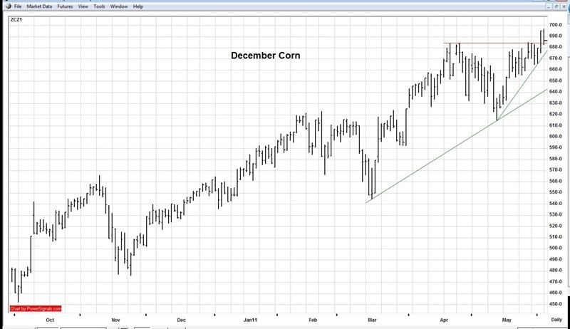 december corn 6 6 11