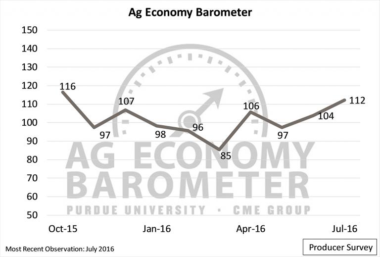 ag_economy_barometer_2016_july