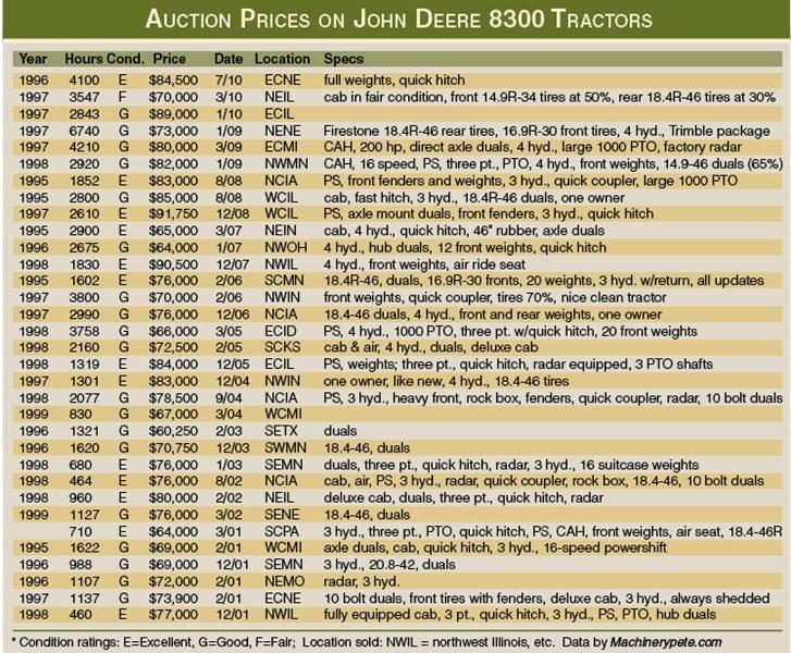 AuctionAction 0910 10
