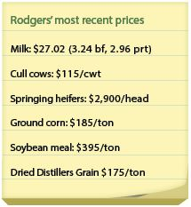 rodgers_prices