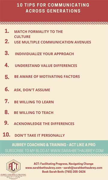 10 Tips for Communicating Across Generations