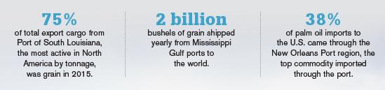 Port Stats