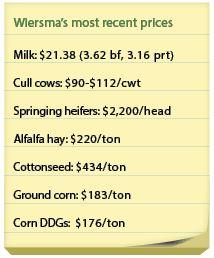 wiersma_prices