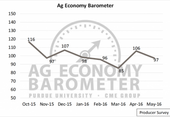 ag_economy_barometer_2016_may