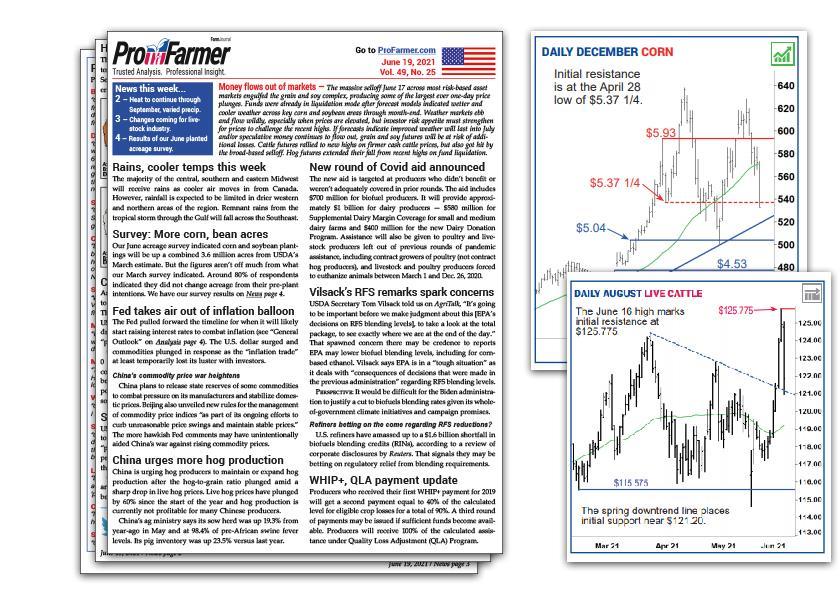 Pro Farmer newsletter