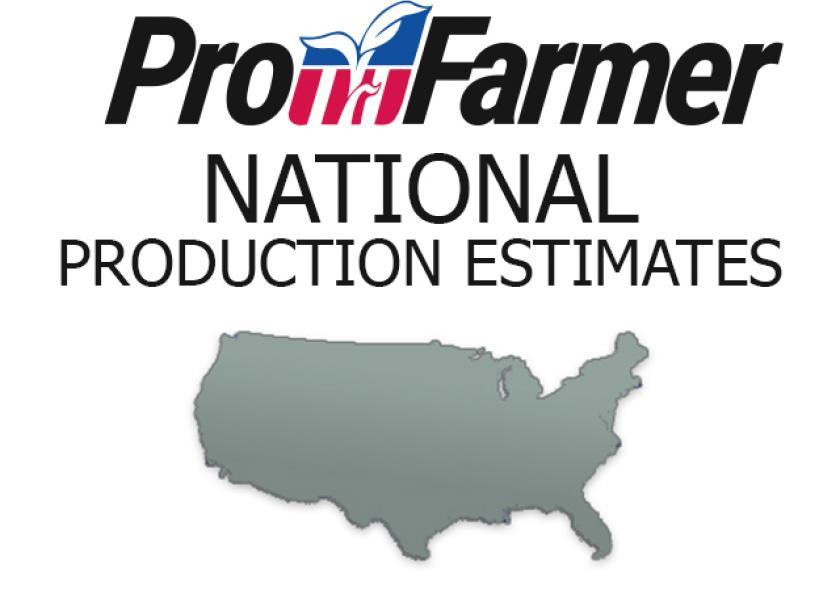 Pro Farmer estimates the U.S. corn crop at 15.116 billion bu. with an average yield of 177.0 bu. per acre. We estimate the U.S. soybean crop at 4.436 billion bu. on a national average yield of 51.2 bu. per acre.
